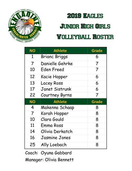 2019 JH Volleyball Roster