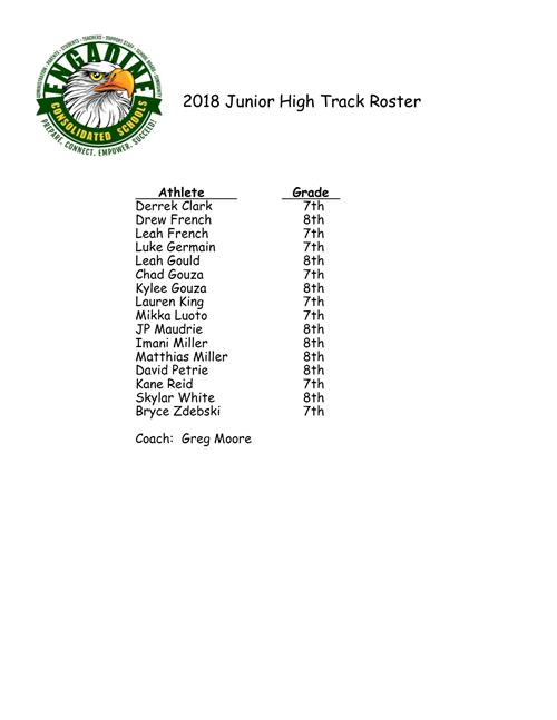 2018 JH Track Roster